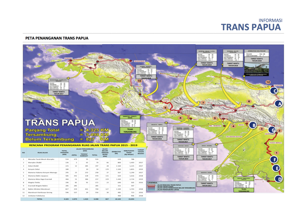 peta-jalan-trans-papua-indonesia-transport-supplychain-logistics-itscl-2016