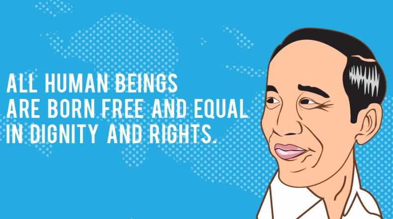 Jokowi on Human Rights in Papua