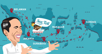sea toll road for Papua