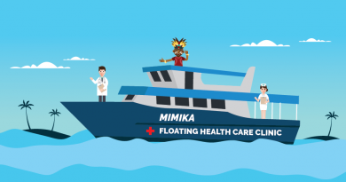 Floating Health Care Clinic in Mimika
