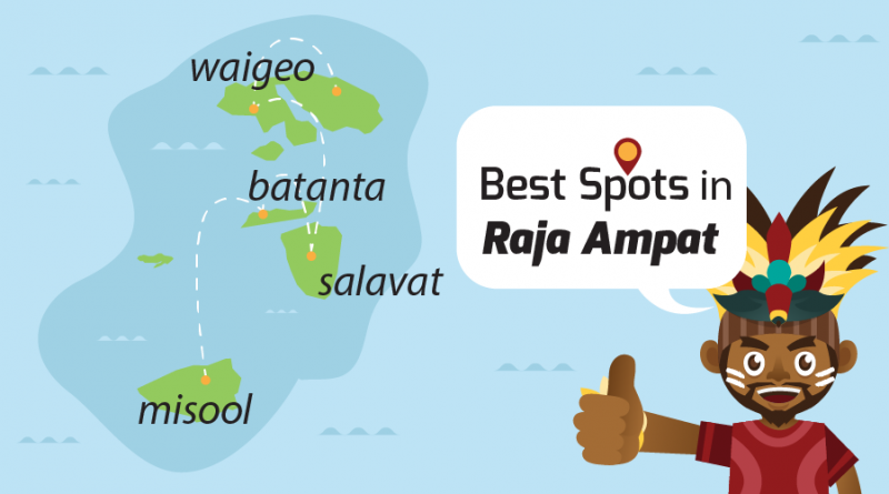 the best spots in raja ampat