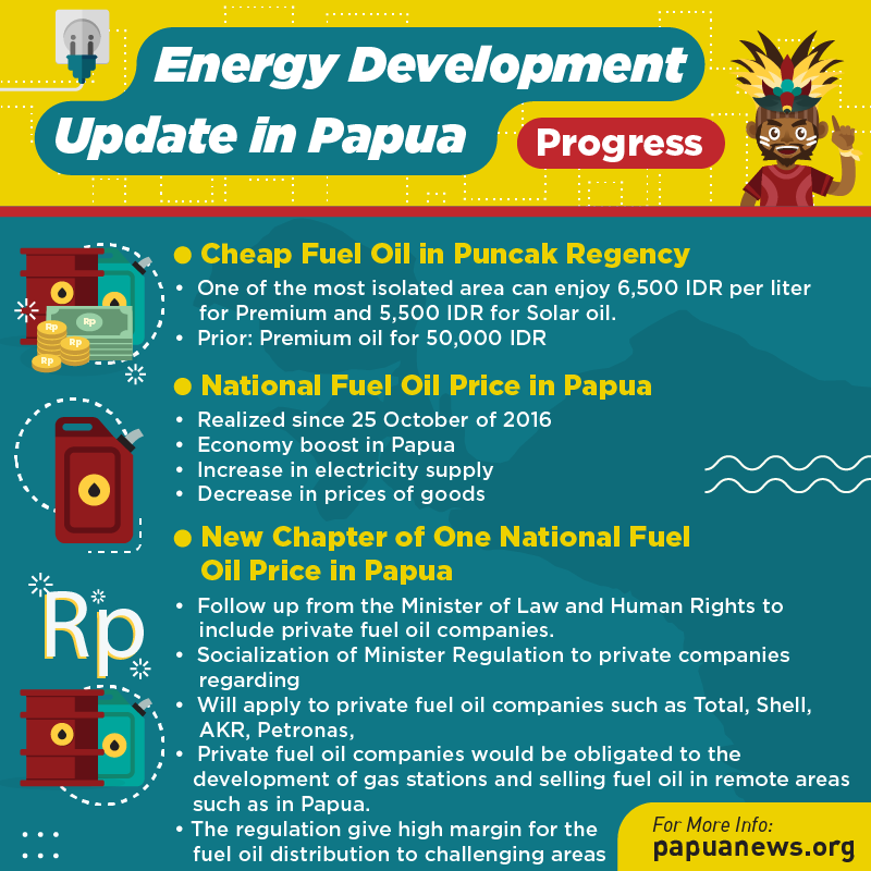 Energy Development Update in Papua