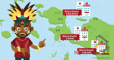 referral hospital in Papua