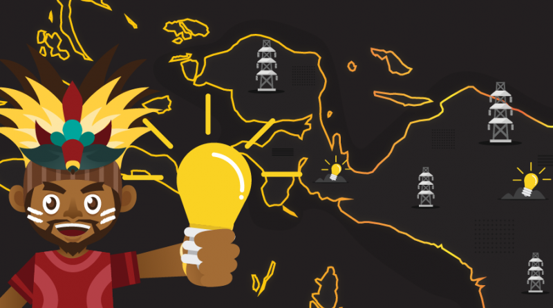 electricity in Papua